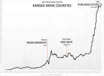 11-27-Kansas-Mask-Counties-1024x750.png