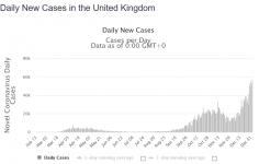 Screenshot_2021-01-02 United Kingdom Coronavirus 2,599,789 Cases and 74,570 Deaths - Worldometer.png