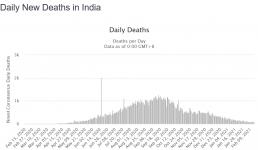 Screenshot_2021-02-16 India Coronavirus 10,937,106 Cases and 155,949 Deaths - Worldometer.png