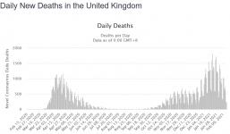 Screenshot_2021-02-16 United Kingdom Coronavirus 4,058,468 Cases and 118,195 Deaths - Worldome...png