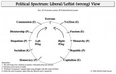 political-spectrum-leftwing-ie-wrong.jpg