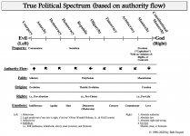 political-spectrum-correct.jpg