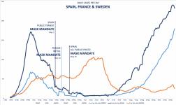 sweden_2020-11-13 Mask charts.png