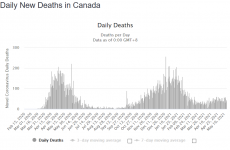 Screenshot_2021-05-16 Canada COVID 1,327,441 Cases and 24,945 Deaths -.png