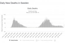 Screenshot_2021-05-16 Sweden COVID 1,037,126 Cases and 14,275 Deaths .png