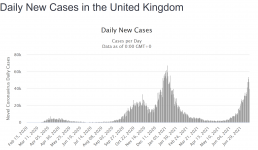 Screenshot_2021-07-20 United Kingdom COVID 5,519,602 Cases and 128,823 Deaths -.png