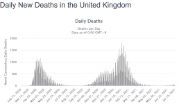 Screenshot_2021-07-20 United Kingdom COVID 5,519,602 Cases and 128,823 Deaths - Worldometer.png