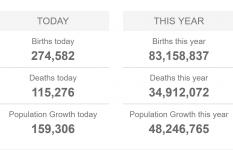 Screenshot_2021-08-05 World Population Clock 7 9 Billion People (2021) - Worldometer.png