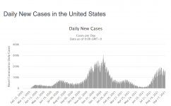 Screenshot_2021-09-17 United States COVID 42,799,907 Cases and 690,714 Deaths - Worldometer.png