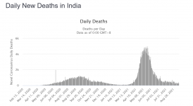 Screenshot_2021-09-17 India COVID 33,415,889 Cases and 444,563 Deaths -.png